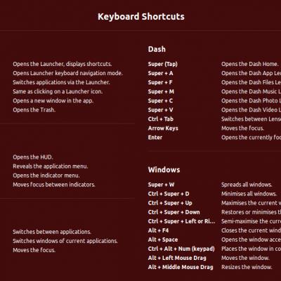 scorciatoie da tastiera ubuntu 14.04